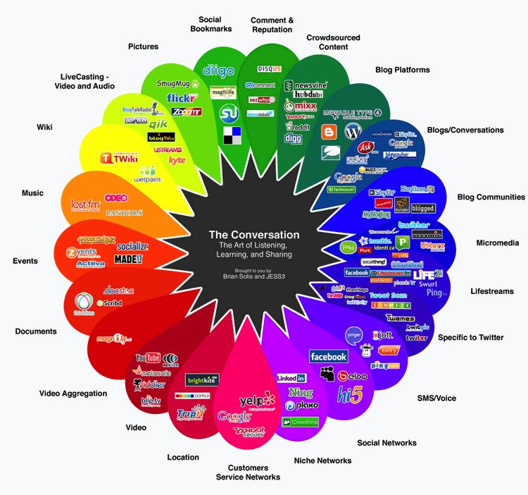 redes-sociales21