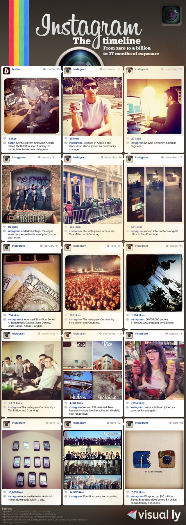 InstagramFromZerotoaBillion_4f84a1f86f668_w6401