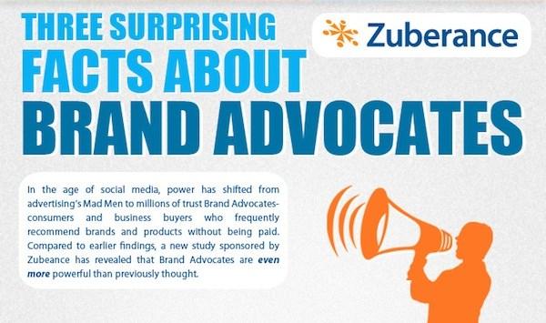 prescriptores de marcas en redes sociales