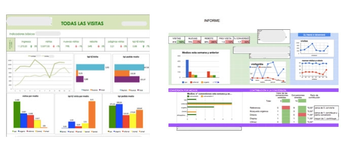 Informe analítica web