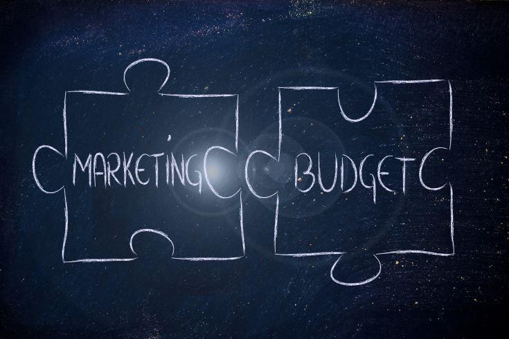 Presupuesto para el plan de Marketing de empresa