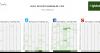 Crea mapas de calor de tus Redes Sociales en 6 pasos