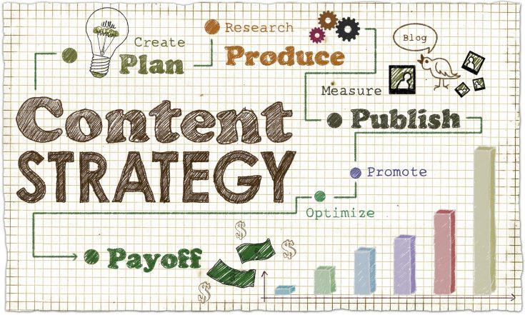 marketing de contenidos content strategy