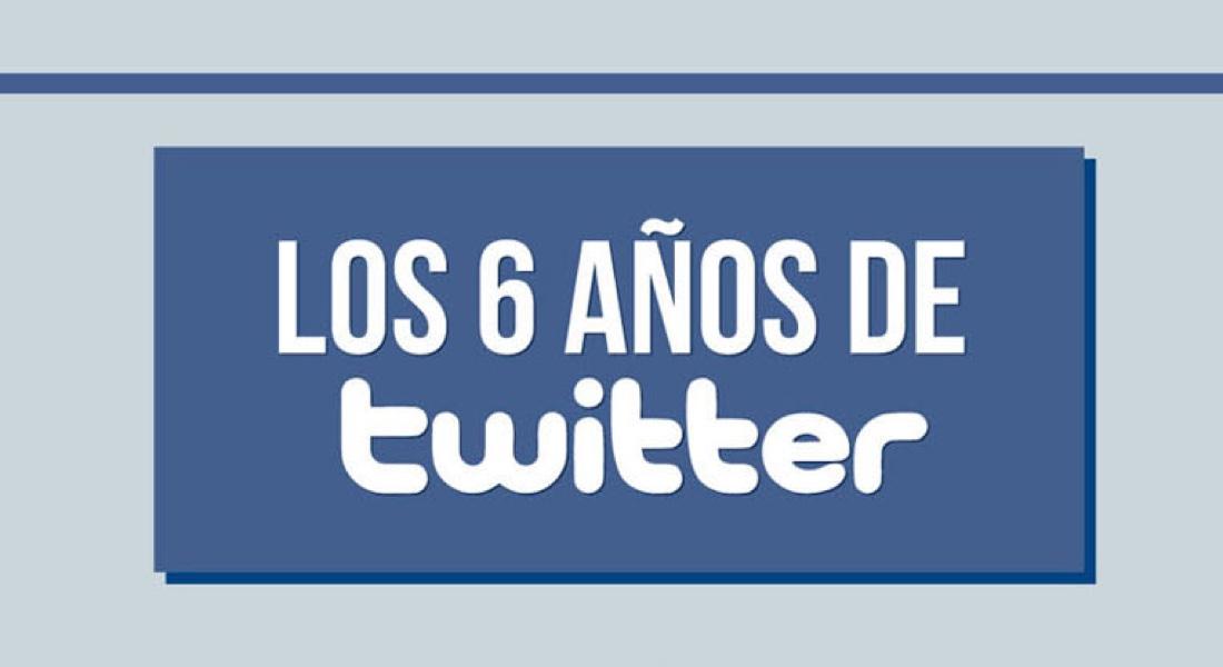 6 años de Twitter