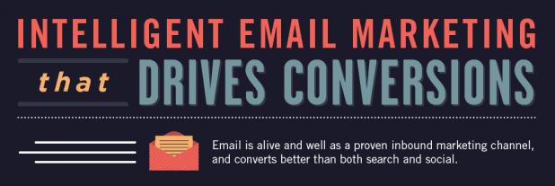 El poder de conversión del Email Marketing