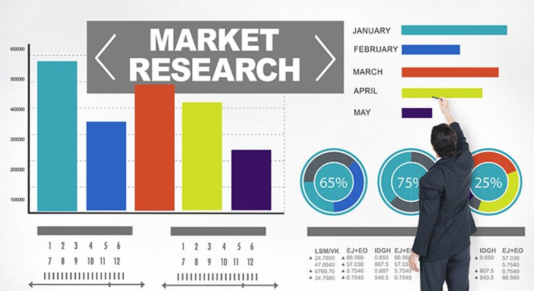Investigación de Mercados para la empresa