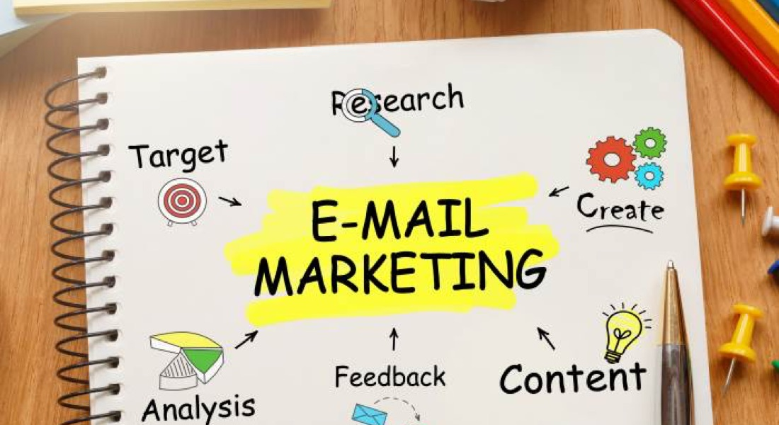 Email Marketing, tipos de campañas