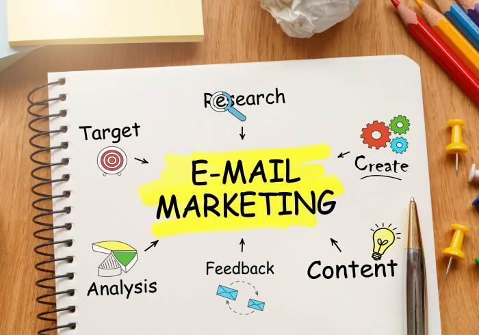 Claves para el éxito con email marketing
