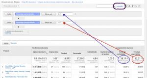 Filtro avanzado en Informe de Producto de Google Analytics-1