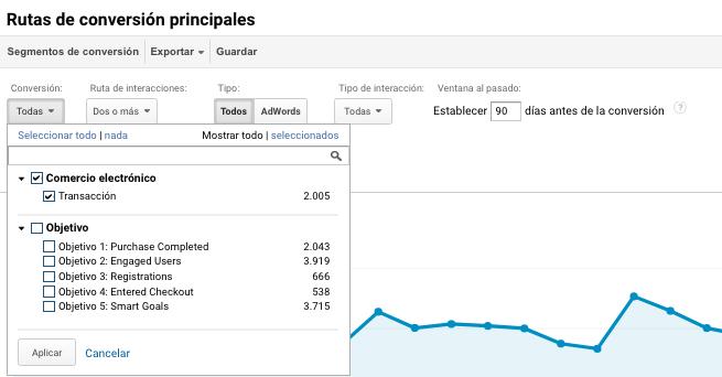 Rutas de conversión principales en google analytics