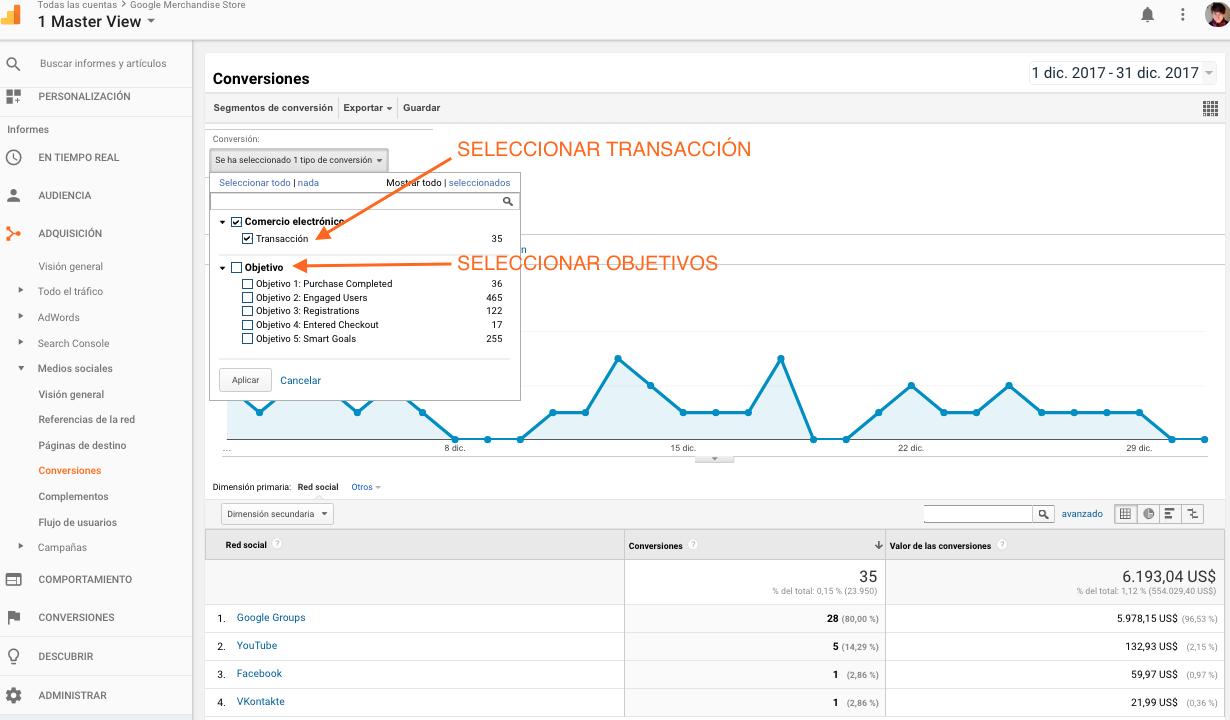 informes de google analytics y redes sociales
