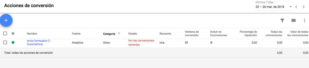 Conversión de Analytics en Adwords