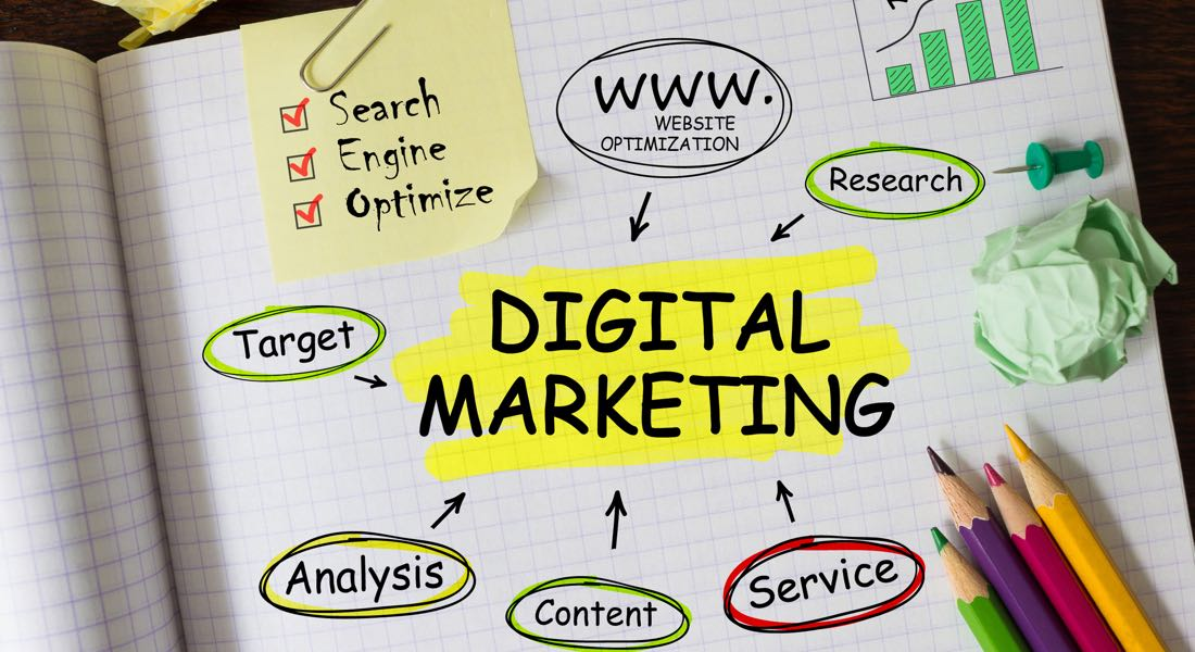 plan de marketing digital empresarial