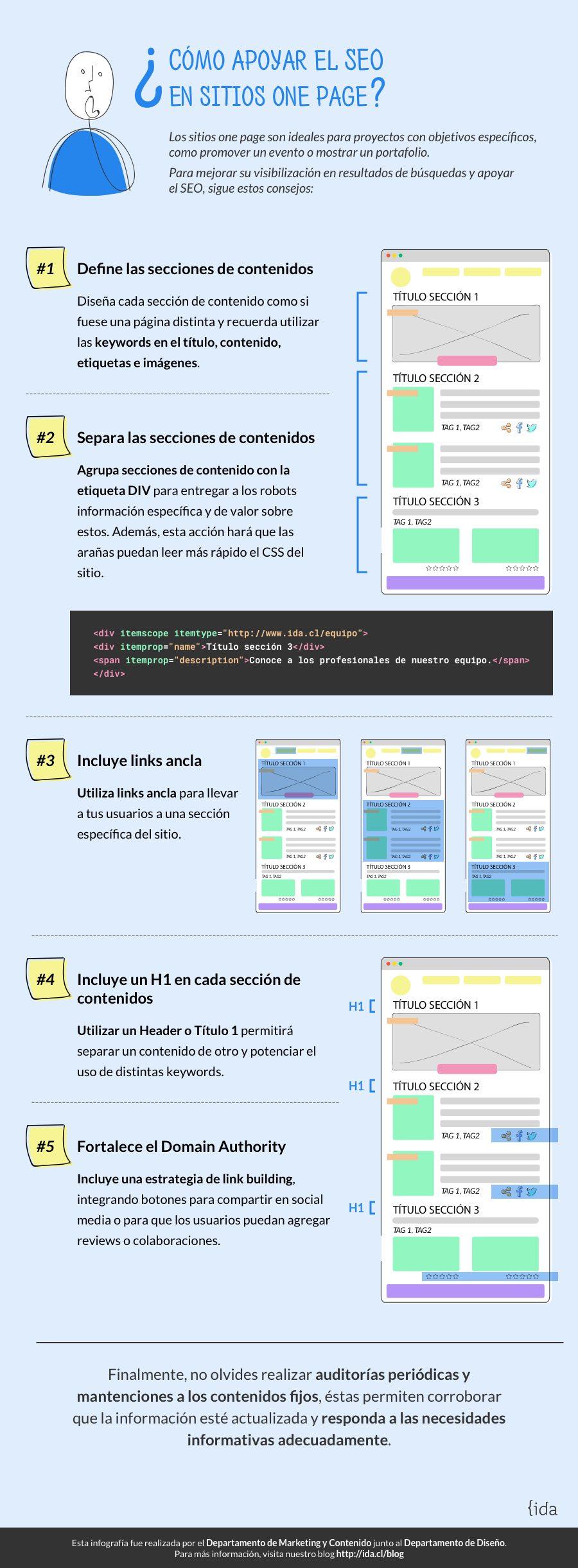 One Page SEO infografía