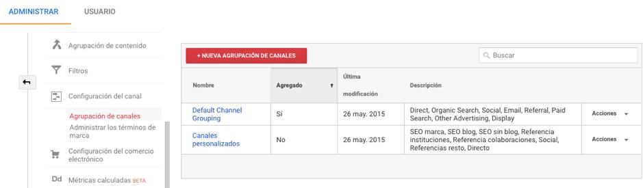Agrupaciones personalizadas en Google Analytics