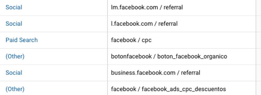 Etiquetar URLs de campañas en google analytics