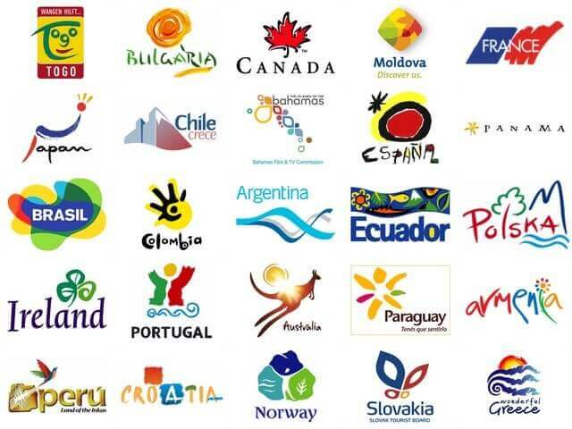 Tipos de branding: country-branding